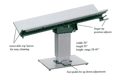 V -Top Surgery Table /Electric Height